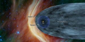 """Зонд """"Вояджер-2"""" наближається до кордонів Сонячної системи"""