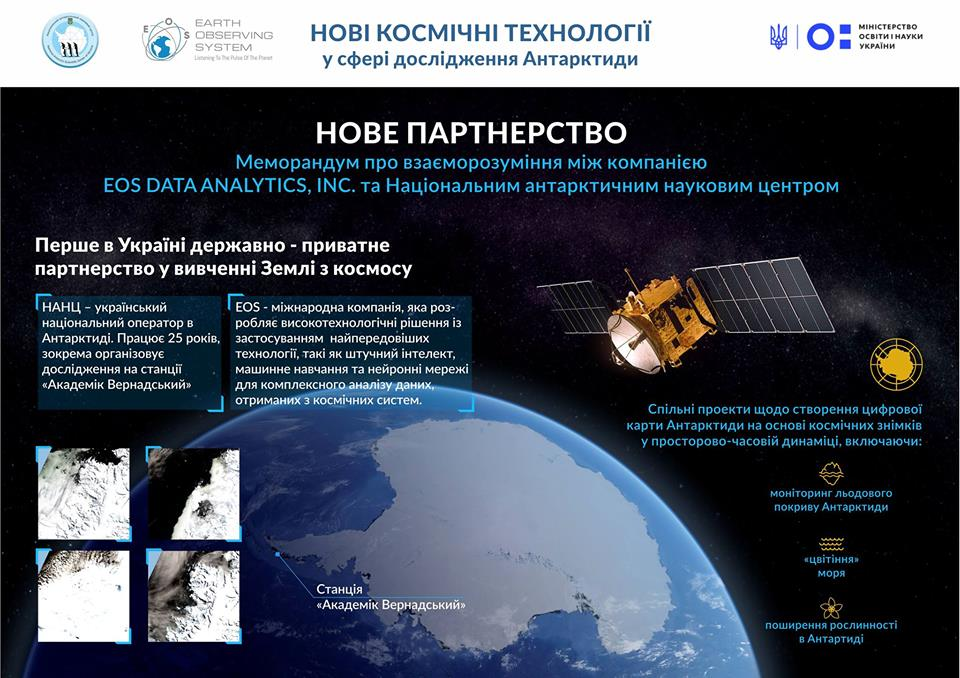 моніторинг Антарктиди з космосу