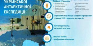 Оголошено склад ХХV Української антарктичної експедиції